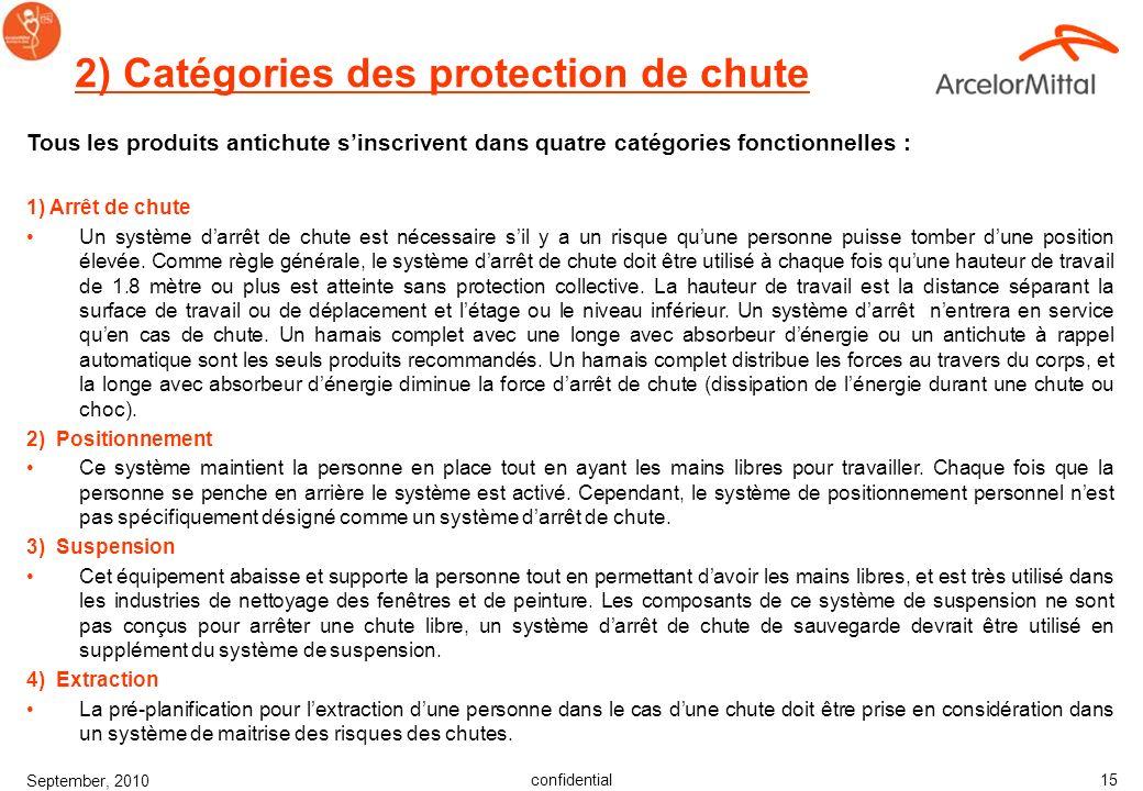 confidential September, 2010 14 1) Harnais de sécurité complet Les MODELES DE HARNAIS COMPLET sont disponibles en plusieurs versions avec des options