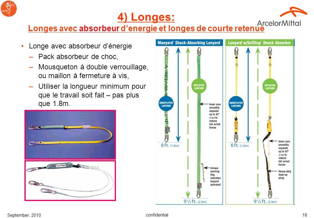 confidential September, 2010 17 4) Longes: L onges avec absorbeur dénergie et de courte retenue Longe élastique double crochet Longe double en nylon a