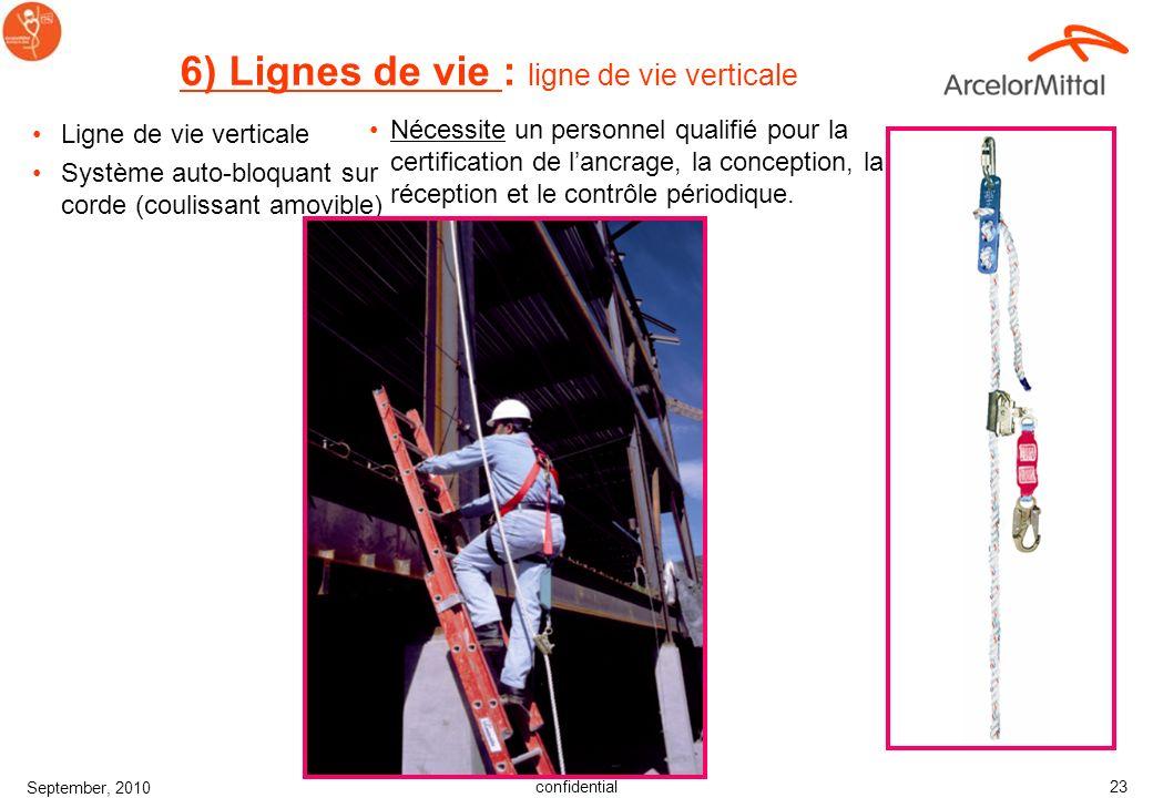 confidential September, 2010 22 Les dispositifs pour grimper les échelles sont utilisés sur des échelles fixés avec un harnais complet et une longe ve