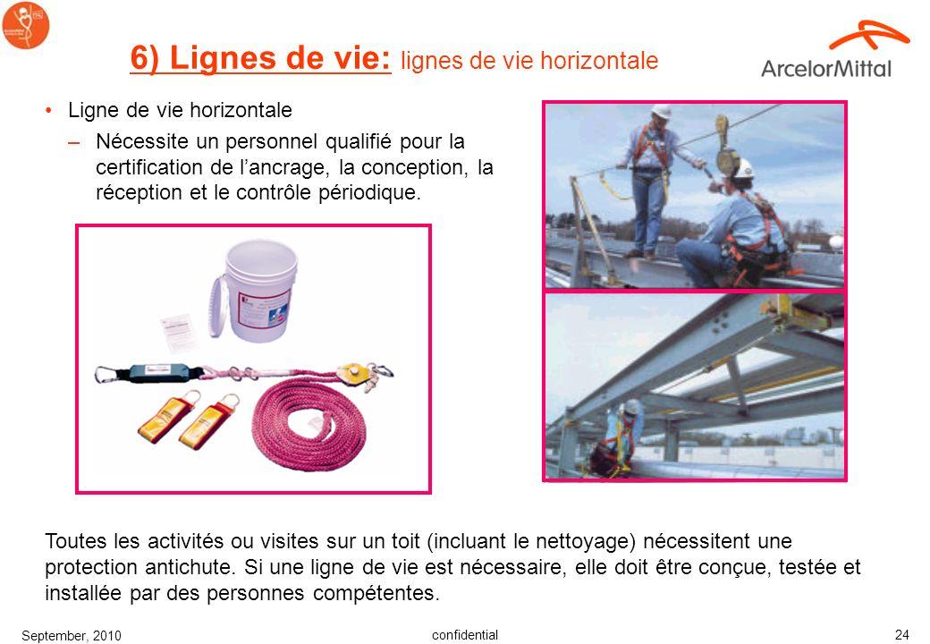 confidential September, 2010 23 Ligne de vie verticale Système auto-bloquant sur corde (coulissant amovible) 6) Lignes de vie : ligne de vie verticale