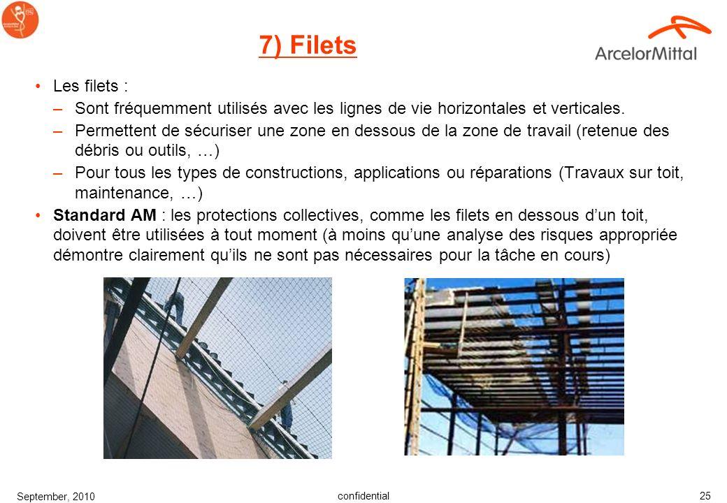 confidential September, 2010 24 Ligne de vie horizontale –Nécessite un personnel qualifié pour la certification de lancrage, la conception, la récepti