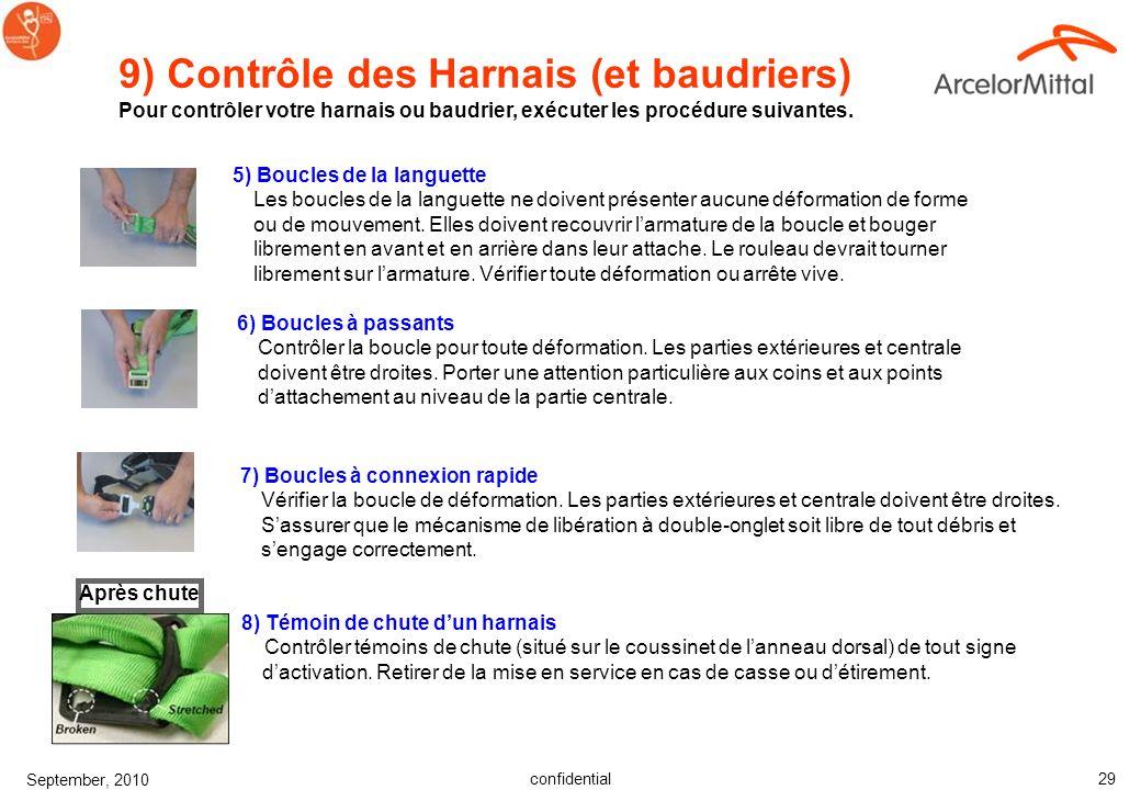 confidential September, 2010 28 9) Inspection des Harnais (et baudriers) Pour contrôler votre harnais ou baudrier, exécuter les procédures suivantes.