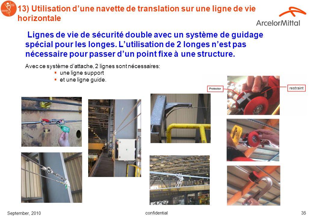 confidential September, 2010 34 13) Utilisation dune navette de translation sur une ligne de vie horizontale Ligne de vie de sécurité avec un système