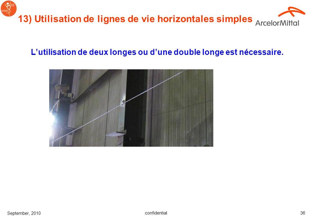 confidential September, 2010 35 Lignes de vie de sécurité double avec un système de guidage spécial pour les longes. Lutilisation de 2 longes nest pas