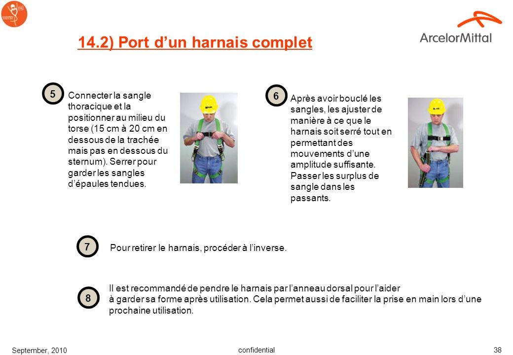 confidential September, 2010 37 14) Port dun harnais complet Le harnais complet est la seule forme déquipement du corps à être utilisée comme protecti