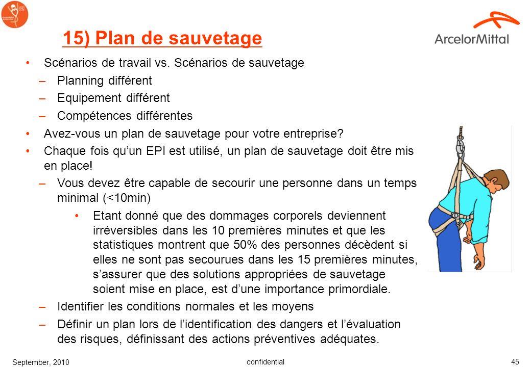 confidential September, 2010 44 14.8) Utilisation adéquate des anneaux Anneau dorsal A utiliser uniquement pour les arrêts de chute ou les extractions