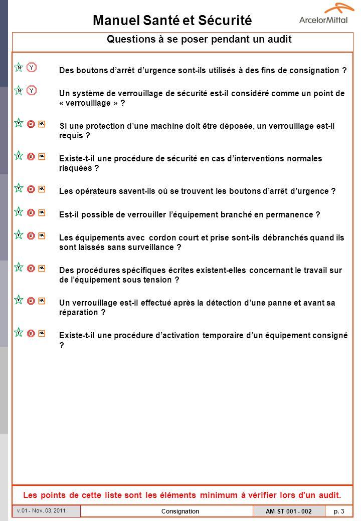 Manuel Santé et Sécurité AM ST 001 - 002 p. 3 v.01 - Nov. 03, 2011 Consignation Questions à se poser pendant un audit Des boutons darrêt durgence sont