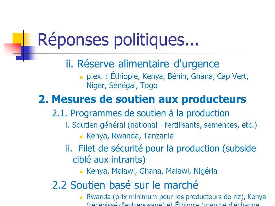 Réponses politiques... ii. Réserve alimentaire d urgence p.ex.