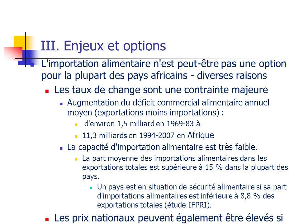 III. Enjeux et options L'importation alimentaire n'est peut-être pas une option pour la plupart des pays africains - diverses raisons Les taux de chan