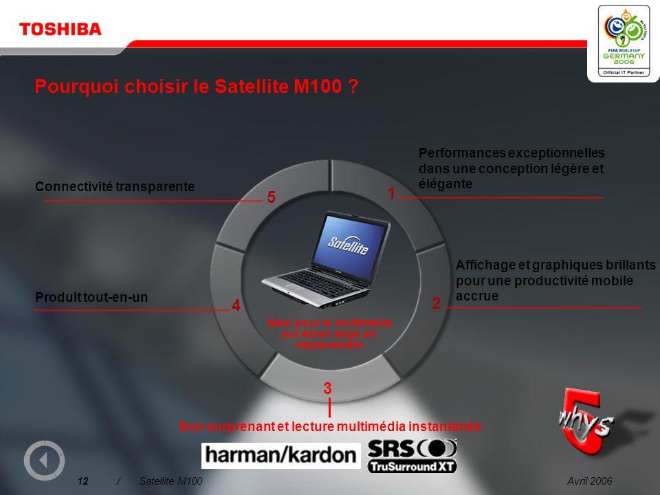 Avril 200611/Satellite M100 Découvrez l émotion de l affichage haute définition mobile .