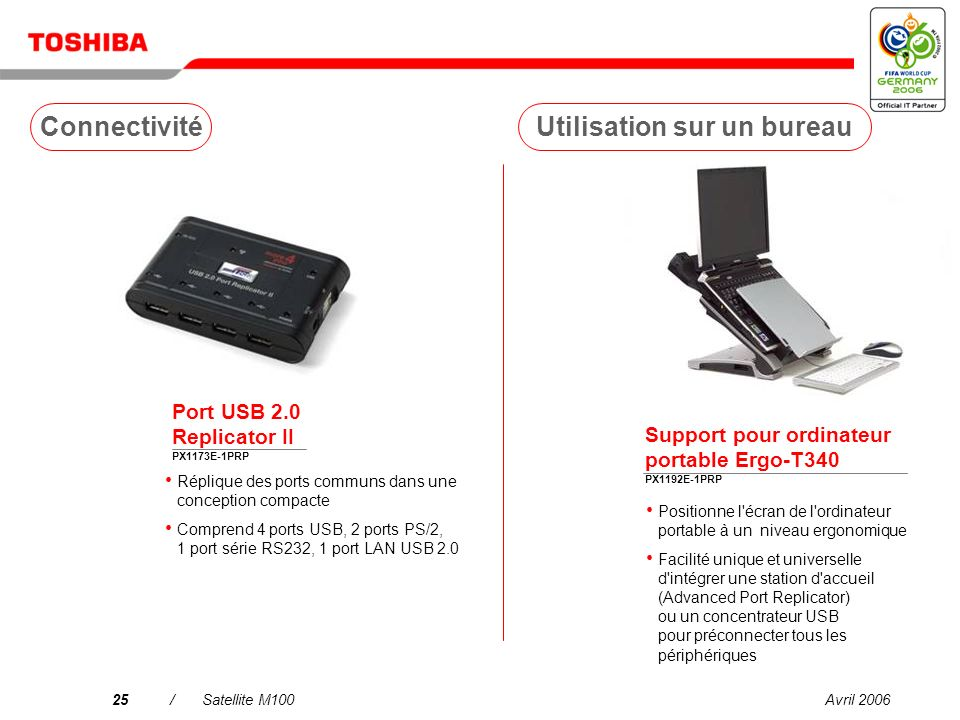 Avril 200624/Satellite M100 Options d utilisation sur un bureau Communication Sacoches de transport Services Lecteurs Connectivité Extension Alimentation Satellite M100
