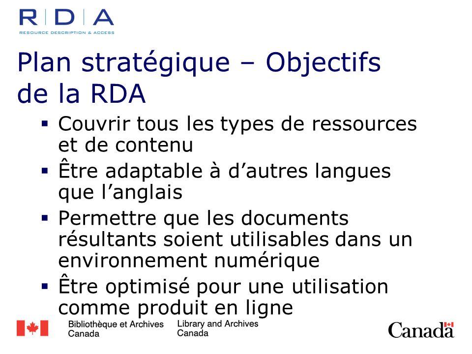Plan stratégique – Objectifs de la RDA Couvrir tous les types de ressources et de contenu Être adaptable à dautres langues que langlais Permettre que les documents résultants soient utilisables dans un environnement numérique Être optimisé pour une utilisation comme produit en ligne
