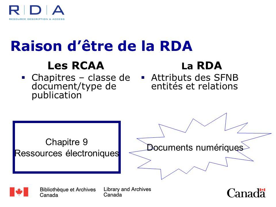 Raison dêtre de la RDA Les RCAA Chapitres – classe de document/type de publication La RDA Attributs des SFNB entités et relations Chapitre 9 Ressources électroniques Documents numériques