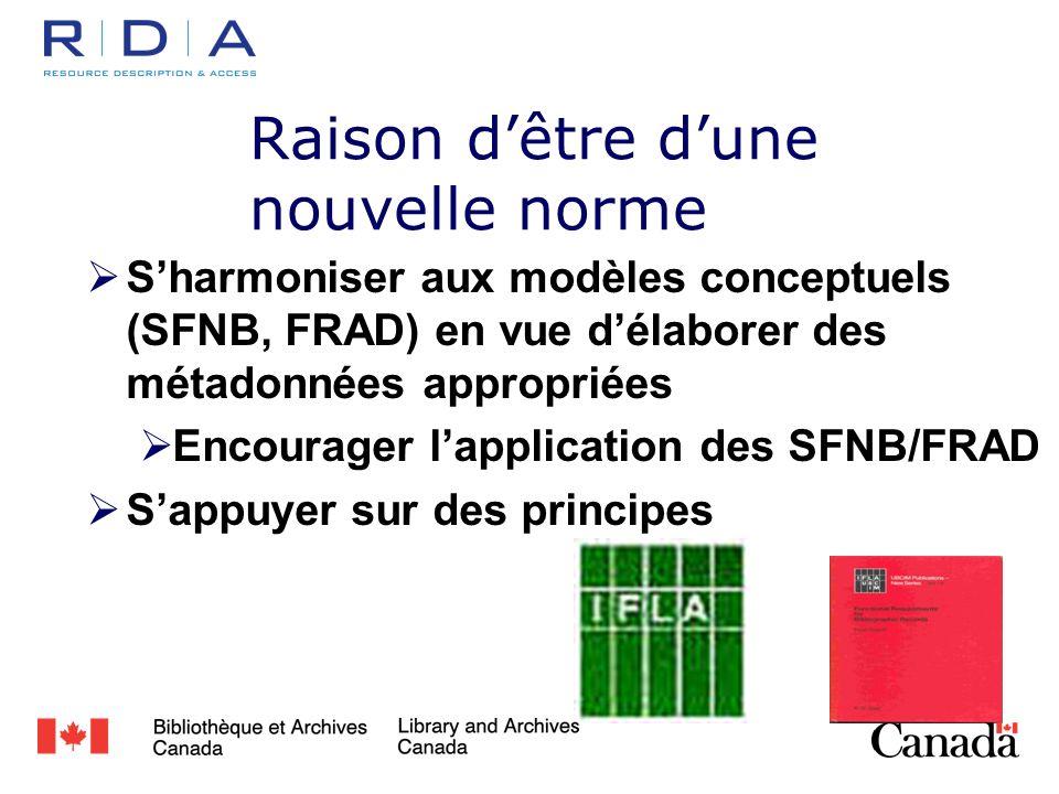 Raison dêtre dune nouvelle norme Sharmoniser aux modèles conceptuels (SFNB, FRAD) en vue délaborer des métadonnées appropriées Encourager lapplication des SFNB/FRAD Sappuyer sur des principes