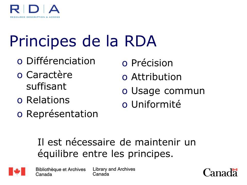 Principes de la RDA oDifférenciation oCaractère suffisant oRelations oReprésentation oPrécision oAttribution oUsage commun oUniformité Il est nécessaire de maintenir un équilibre entre les principes.