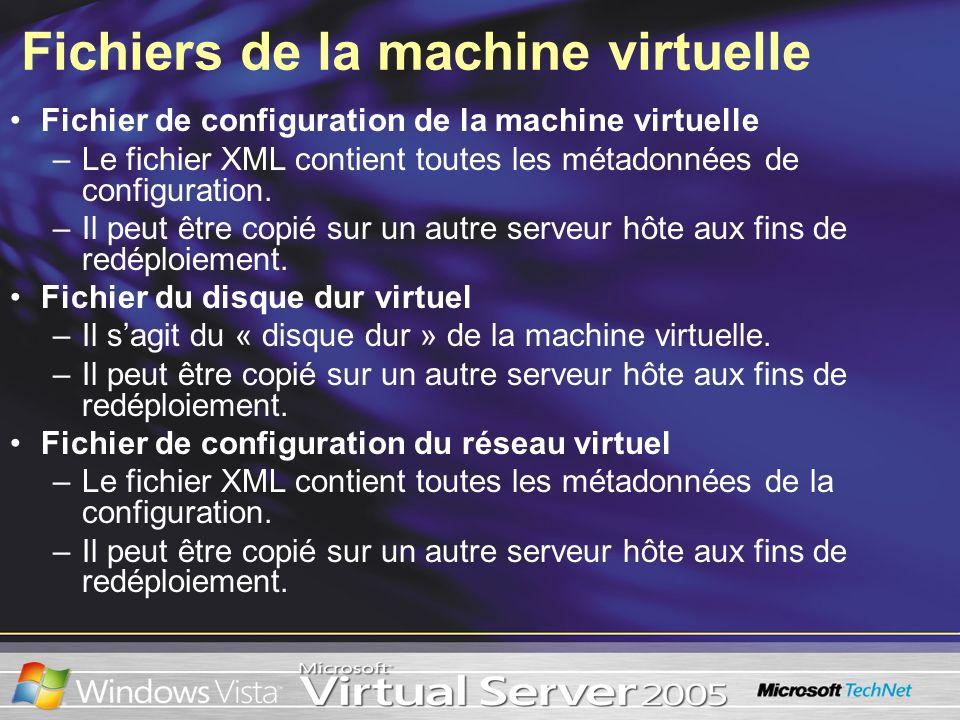 Fichiers de la machine virtuelle Fichier de configuration de la machine virtuelle –Le fichier XML contient toutes les métadonnées de configuration. –I