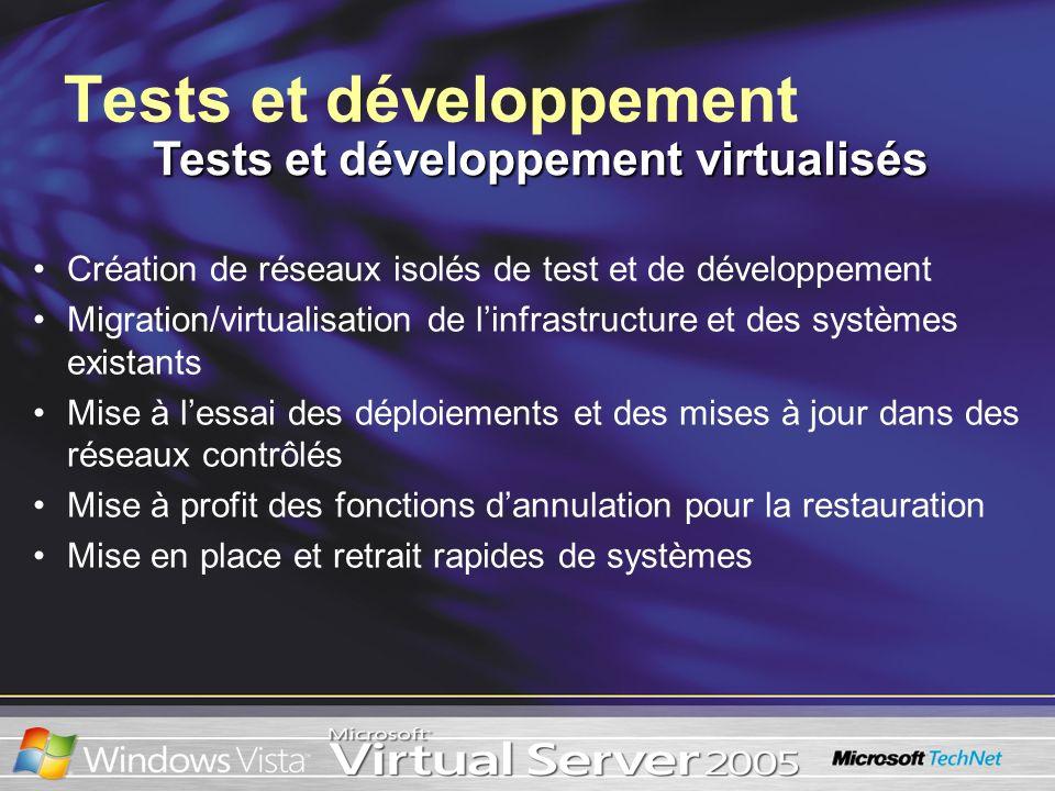 Tests et développement Création de réseaux isolés de test et de développement Migration/virtualisation de linfrastructure et des systèmes existants Mi