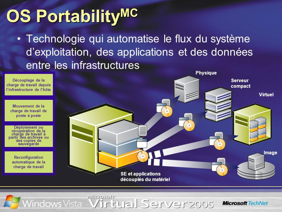 OS Portability MC Technologie qui automatise le flux du système dexploitation, des applications et des données entre les infrastructures Découplage de