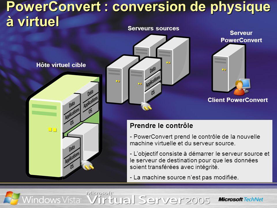 Prendre le contrôle - PowerConvert prend le contrôle de la nouvelle machine virtuelle et du serveur source. - Lobjectif consiste à démarrer le serveur