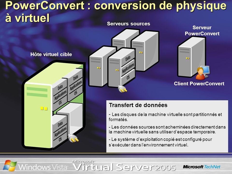 Transfert de données - Les disques de la machine virtuelle sont partitionnés et formatés. - Les données sources sont acheminées directement dans la ma