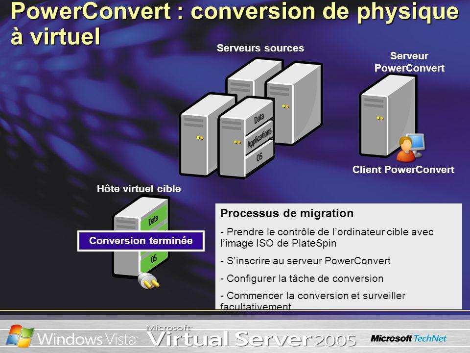 Processus de migration - Prendre le contrôle de lordinateur cible avec limage ISO de PlateSpin - Sinscrire au serveur PowerConvert - Configurer la tâc