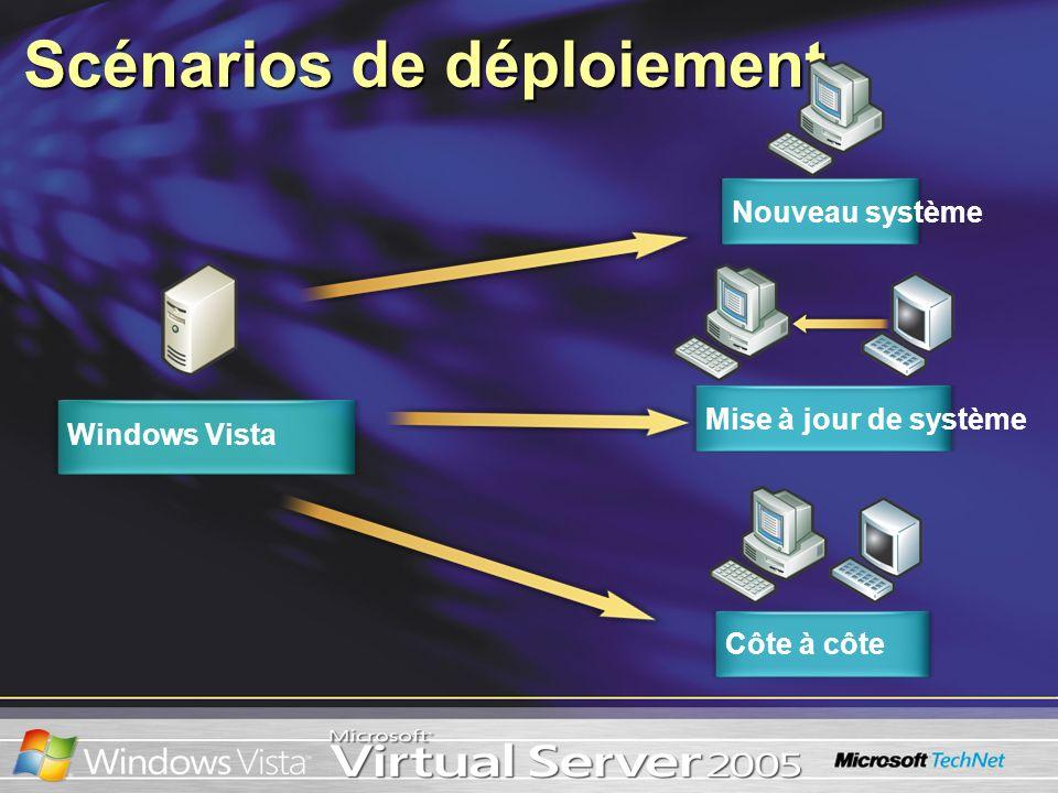 Scénarios de déploiement Windows Vista Nouveau systèmeMise à jour de systèmeCôte à côte