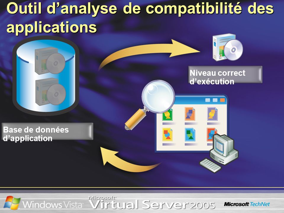 Outil danalyse de compatibilité des applications Base de données dapplication Niveau correct dexécution