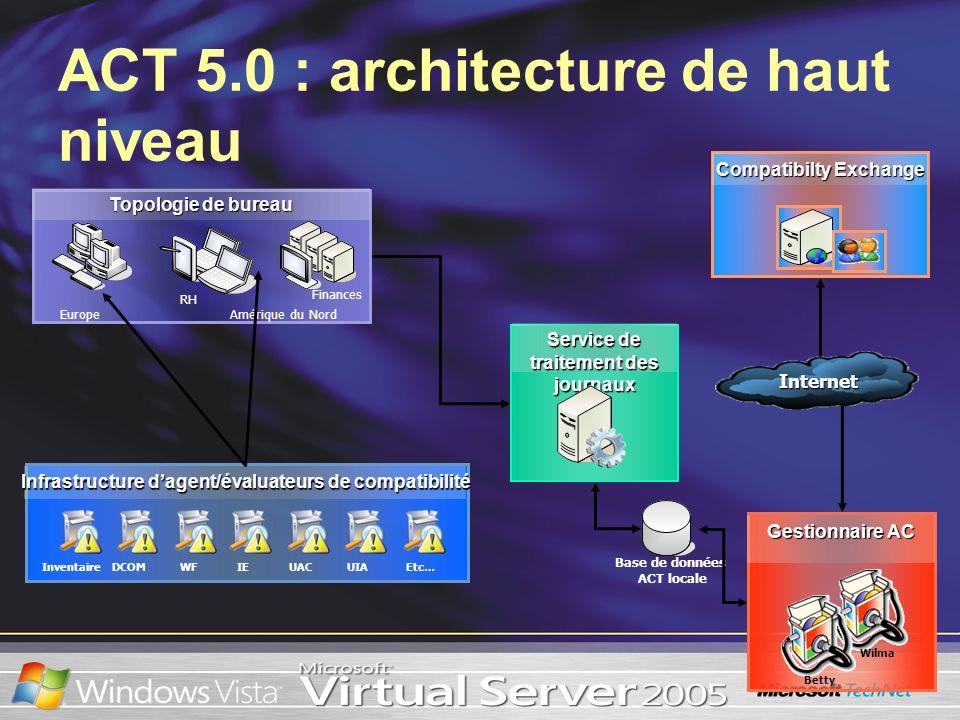 ACT 5.0 : architecture de haut niveau Service de traitement des journaux Base de données ACT locale Infrastructure dagent/évaluateurs de compatibilité