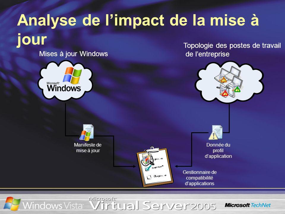 Analyse de limpact de la mise à jour Mises à jour Windows Topologie des postes de travail de lentreprise Manifeste de mise à jour Donnée du profil dap