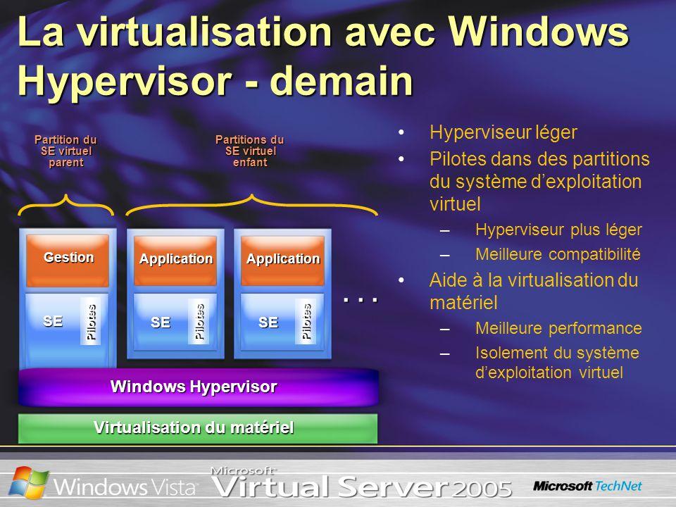 La virtualisation avec Windows Hypervisor - demain Hyperviseur léger Pilotes dans des partitions du système dexploitation virtuel –Hyperviseur plus lé