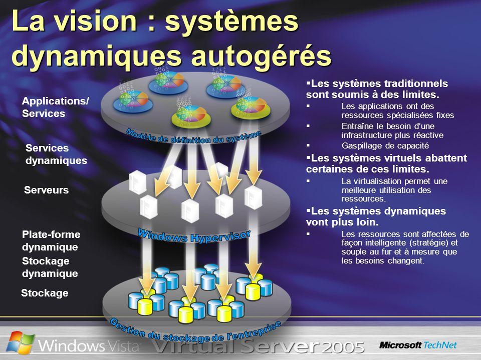 La vision : systèmes dynamiques autogérés Les systèmes traditionnels sont soumis à des limites. Les applications ont des ressources spécialisées fixes