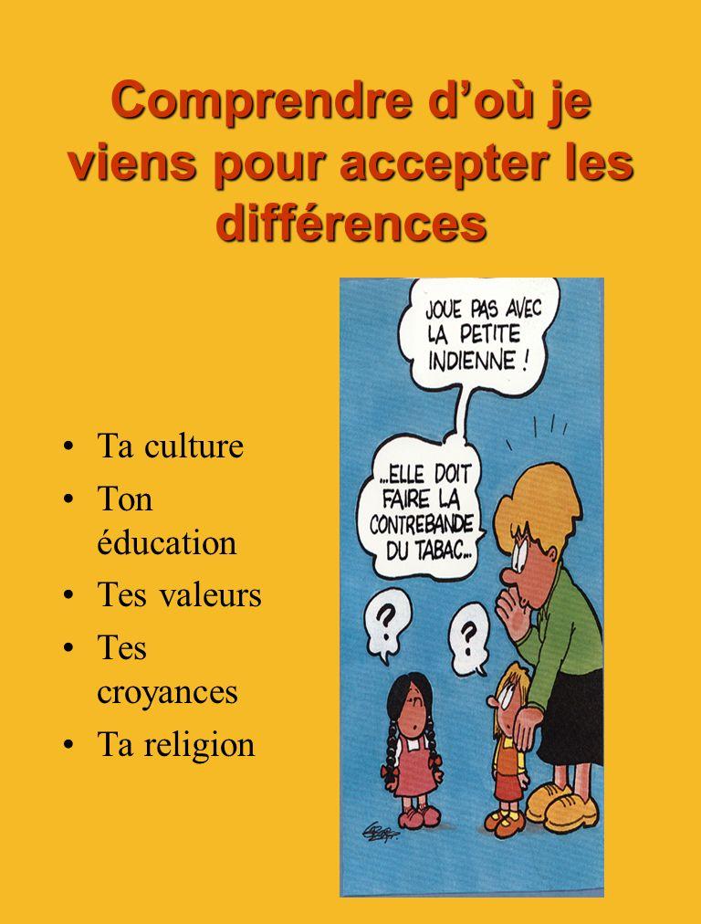 Comprendre doù je viens pour accepter les différences Ta culture Ton éducation Tes valeurs Tes croyances Ta religion