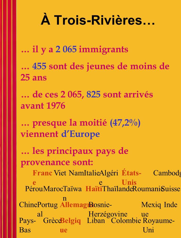 Franc e États- Unis Allemagne Haïti Belgiq ue Grèce Algéri e MarocSuisse Chine Viet NamCambodge Inde Italie Roumanie Royaume- Uni Mexiq ue ColombieLib
