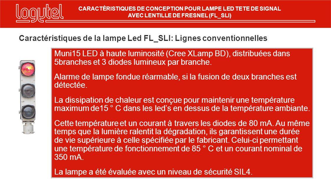 CARACTÉRISTIQUES DE CONCEPTION POUR LAMPE LED TETE DE SIGNAL AVEC LENTILLE DE FRESNEL (FL_SLI) Muni15 LED à haute luminosité (Cree XLamp BD), distribuées dans 5branches et 3 diodes lumineux par branche.