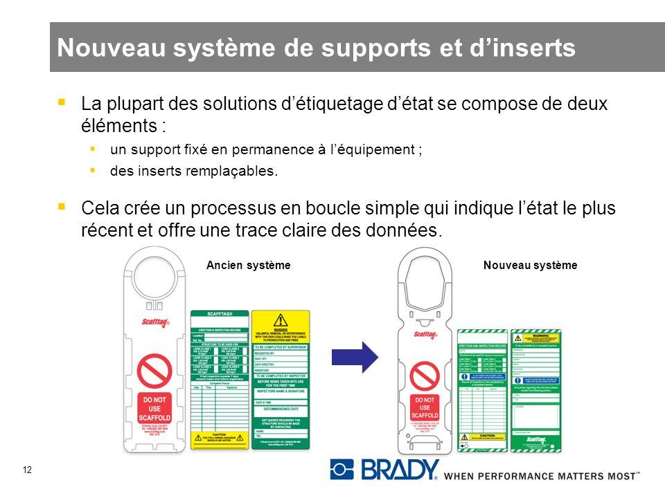 Nouveau système de supports et dinserts La plupart des solutions détiquetage détat se compose de deux éléments : un support fixé en permanence à léqui