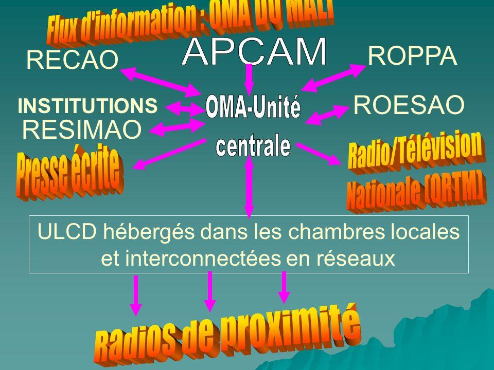 ULCD hébergés dans les chambres locales et interconnectées en réseaux RESIMAO ROESAO ROPPA RECAO INSTITUTIONS