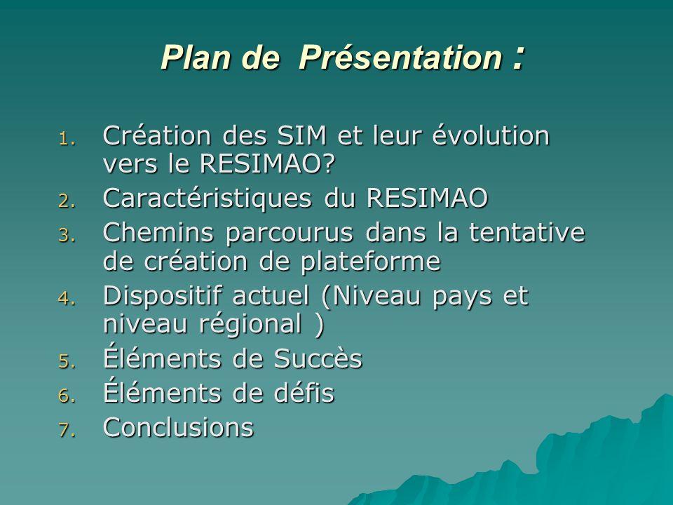 Plan de Présentation : 1. Création des SIM et leur évolution vers le RESIMAO.
