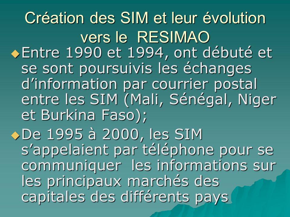 Création des SIM et leur évolution vers le RESIMAO Entre 1990 et 1994, ont débuté et se sont poursuivis les échanges dinformation par courrier postal entre les SIM (Mali, Sénégal, Niger et Burkina Faso); Entre 1990 et 1994, ont débuté et se sont poursuivis les échanges dinformation par courrier postal entre les SIM (Mali, Sénégal, Niger et Burkina Faso); De 1995 à 2000, les SIM sappelaient par téléphone pour se communiquer les informations sur les principaux marchés des capitales des différents pays De 1995 à 2000, les SIM sappelaient par téléphone pour se communiquer les informations sur les principaux marchés des capitales des différents pays