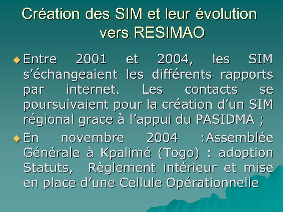 Caractéristiques du RESIMAO Dix (10) SIM nationaux (Bénin, Burkina Faso, Côte dIvoire, Guinée, Guinée Bissau, Niger, Nigeria, Mali, Sénégal, Togo).