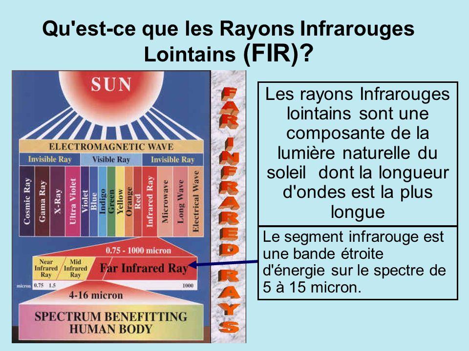 Qu'est-ce que les Rayons Infrarouges Lointains (FIR)? Les rayons Infrarouges lointains sont une composante de la lumière naturelle du soleil dont la l