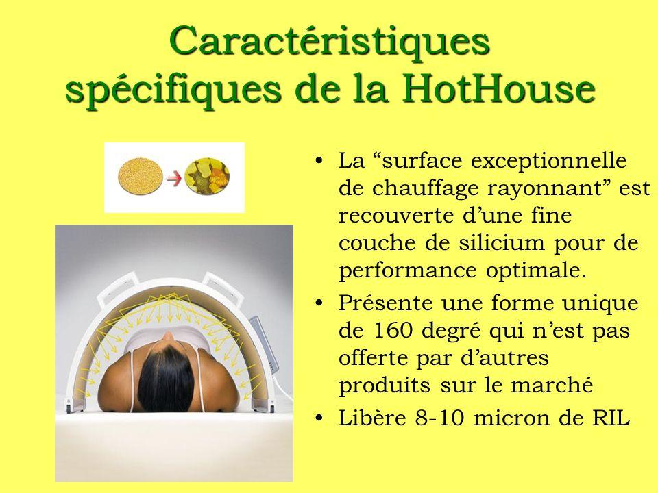 Caractéristiques spécifiques de la HotHouse La surface exceptionnelle de chauffage rayonnant est recouverte dune fine couche de silicium pour de performance optimale.