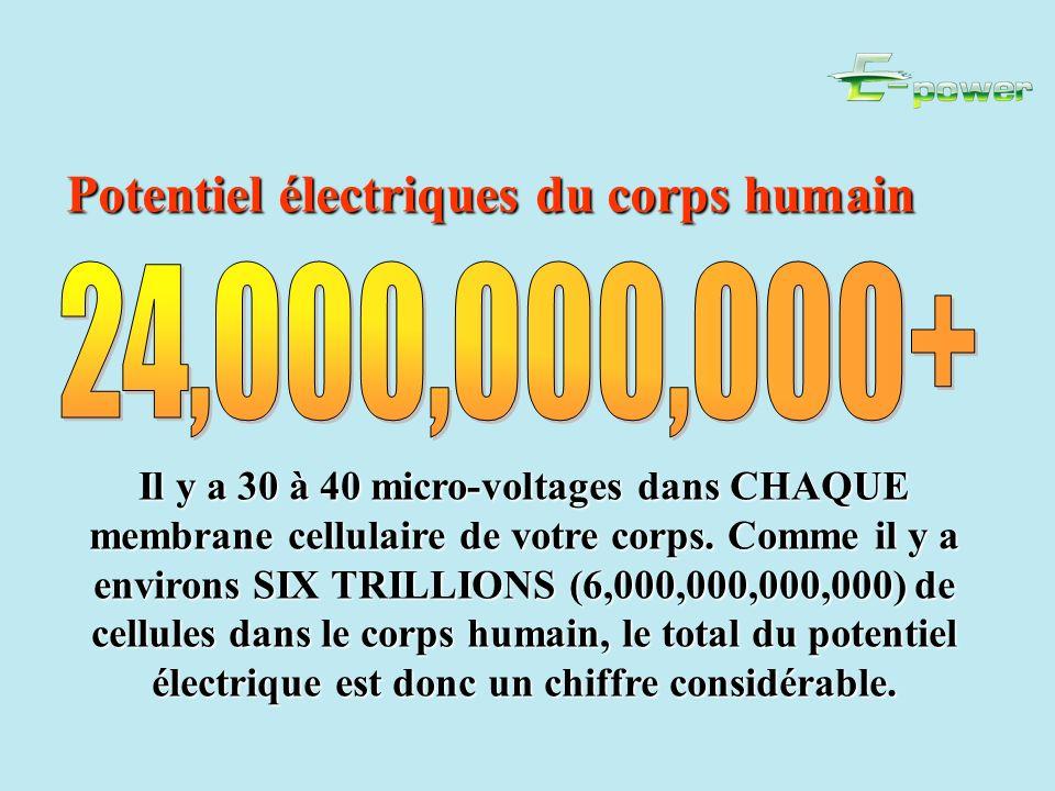 Potentiel électriques du corps humain Il y a 30 à 40 micro-voltages dans CHAQUE membrane cellulaire de votre corps.