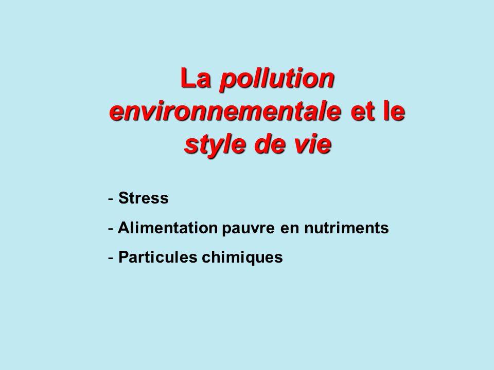 La pollution environnementale et le style de vie - Stress - Alimentation pauvre en nutriments - Particules chimiques