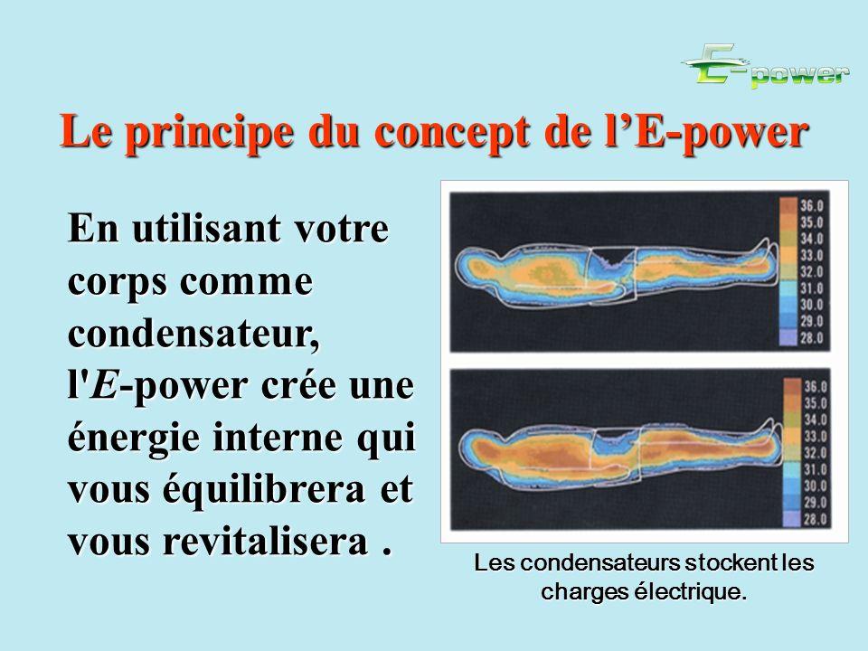 En utilisant votre corps comme condensateur, l E-power crée une énergie interne qui vous équilibrera et vous revitalisera.