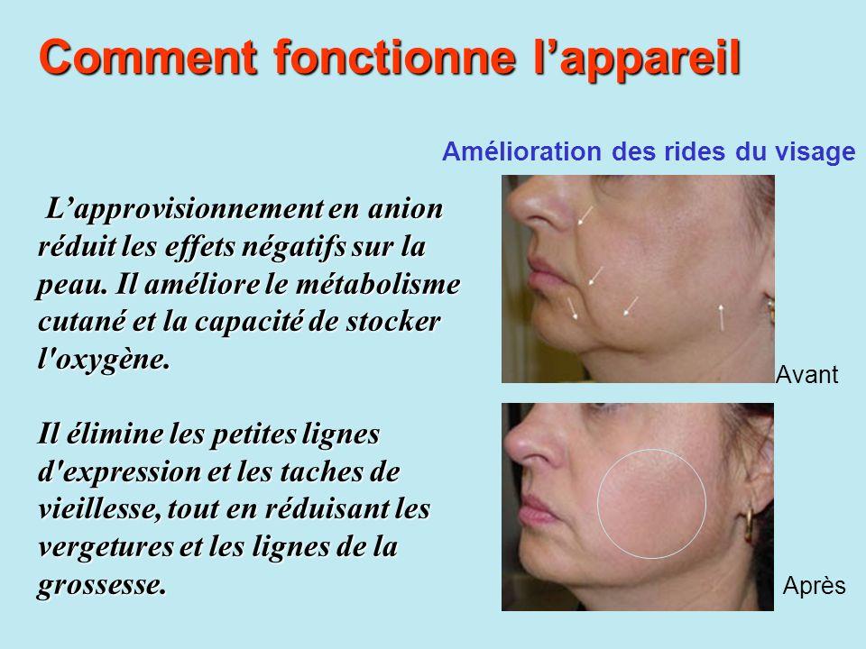 Lapprovisionnement en anion réduit les effets négatifs sur la peau. Il améliore le métabolisme cutané et la capacité de stocker l'oxygène. Lapprovisio