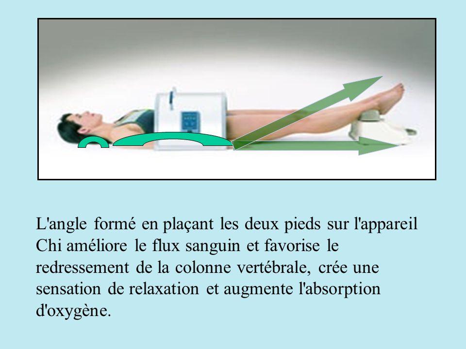 L angle formé en plaçant les deux pieds sur l appareil Chi améliore le flux sanguin et favorise le redressement de la colonne vertébrale, crée une sensation de relaxation et augmente l absorption d oxygène.