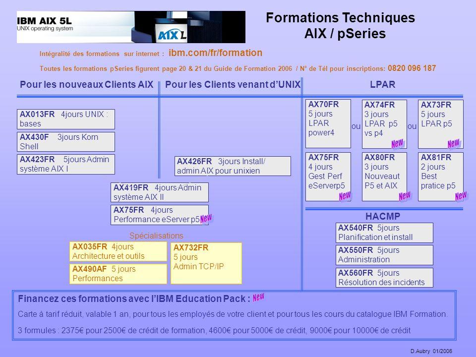 AX74FR 3 jours LPAR p5 vs p4 Formations Techniques AIX / pSeries Pour les nouveaux Clients AIX AX013FR 4jours UNIX : bases AX430F 3jours Korn Shell AX