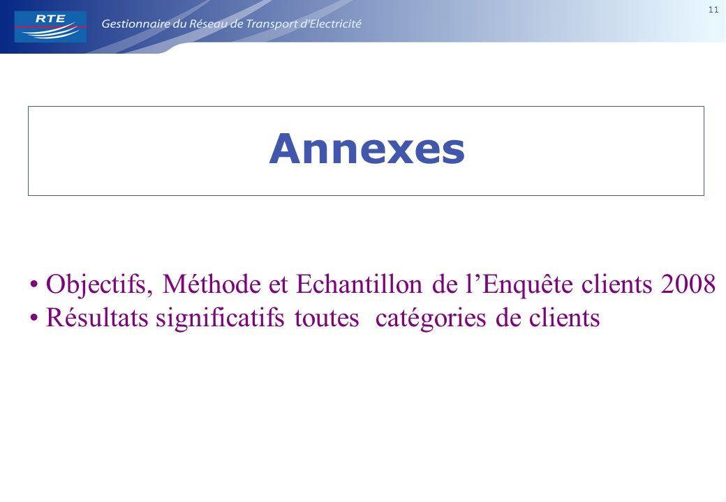 11 Annexes Objectifs, Méthode et Echantillon de lEnquête clients 2008 Résultats significatifs toutes catégories de clients