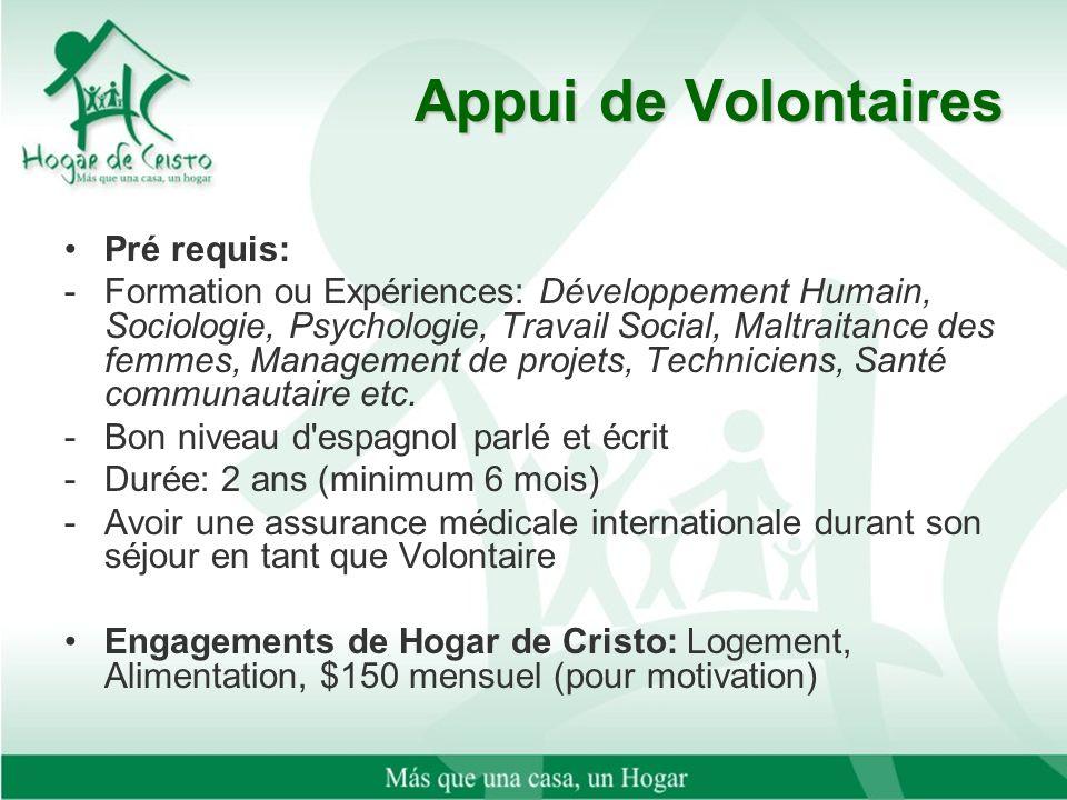 Appui de Volontaires Pré requis: -Formation ou Expériences: Développement Humain, Sociologie, Psychologie, Travail Social, Maltraitance des femmes, Ma