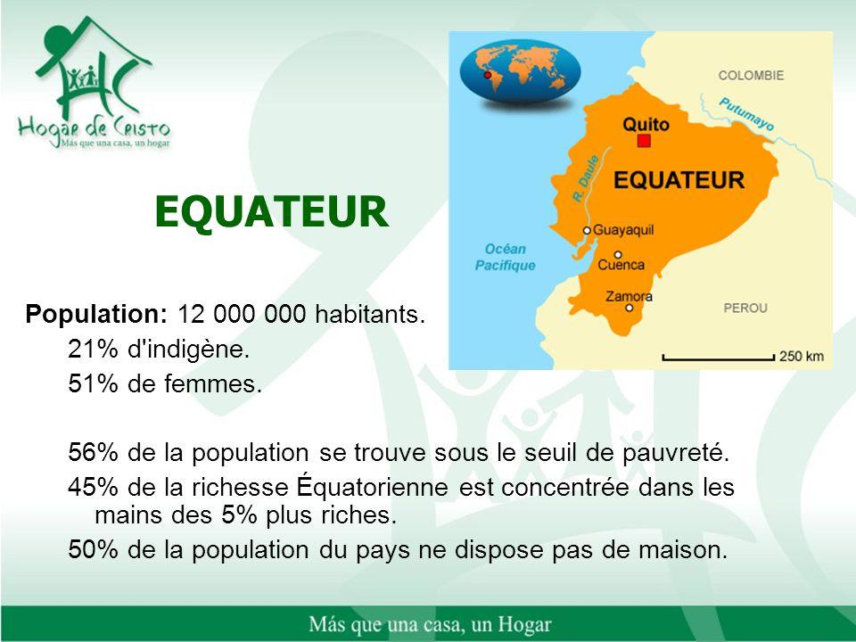 Population: 12 000 000 habitants. 21% d'indigène. 51% de femmes. 56% de la population se trouve sous le seuil de pauvreté. 45% de la richesse Équatori